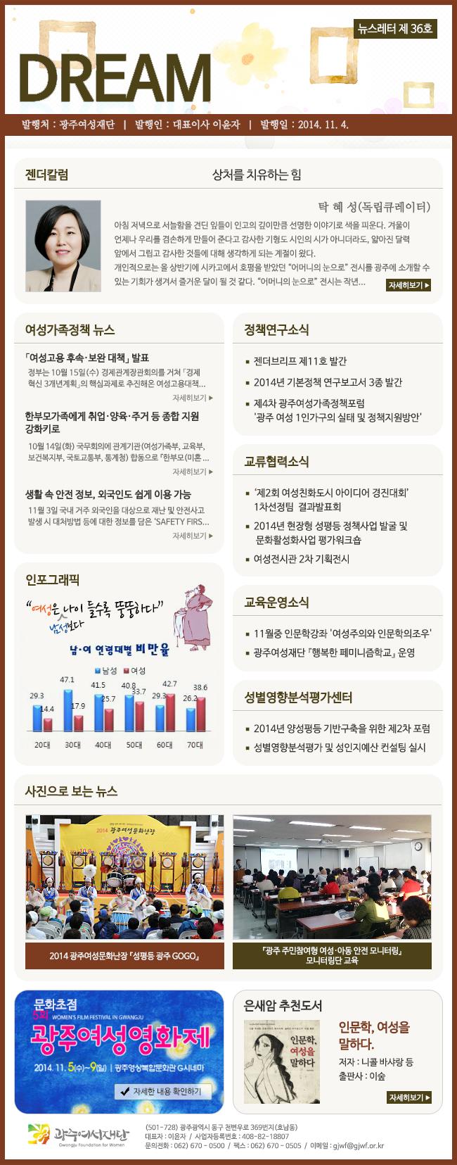 뉴스레터 드림 제36호 썸네일