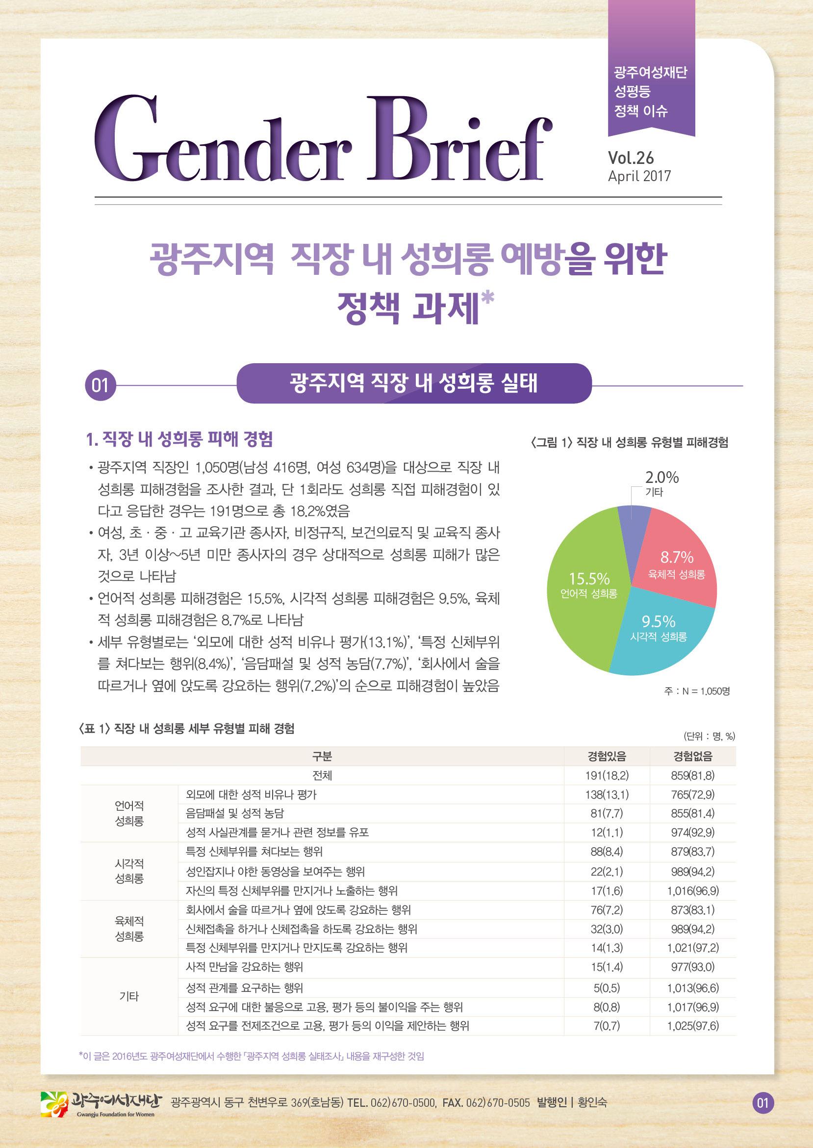 젠더브리프 제26호-광주지역 직장 내 성희롱 예방을 위한 정책 과제